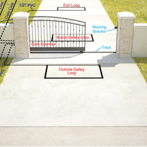 3D Installation Diagram for Slide Gate with Slide Operator and Safety Loops - Outside Property View
