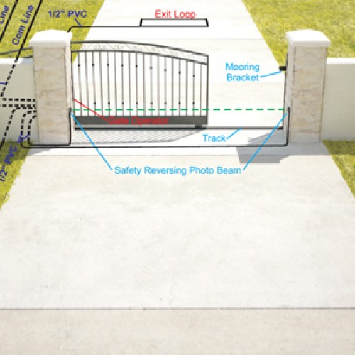 3D Installation Diagram for Slide Gate with Slide Operator and Photo Eyes - Outside Property View