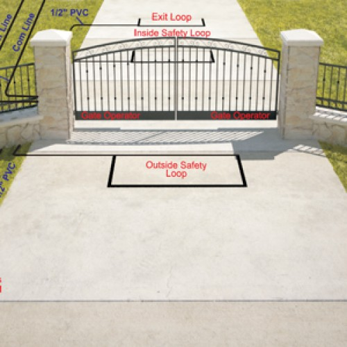 3D Installation Diagram for Bi-Parting Swing Gates with Linear Arm Operators and Safety Loops - Outside Property View