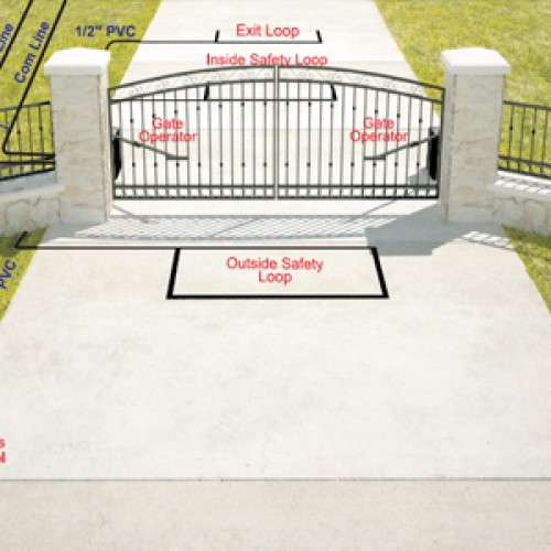 3D Installation Diagram for Bi-Parting Swing Gates with Swing Arm Operators and Safety Loops - Outside Property View