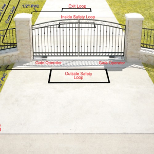 3D Installation Diagram for Bi-Parting Swing Gates with Underground Operators and Safety Loops - Outside Property View