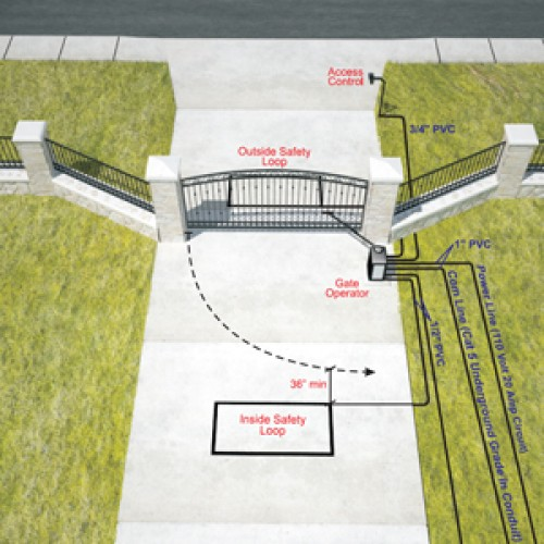 3D Installation Diagram for Single Swing Gate with Swing Arm Operator and Safety Loops - Inside Property View