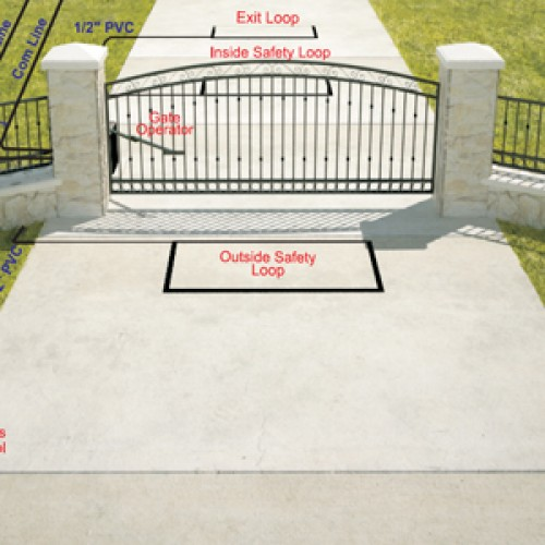 3D Installation Diagram for Single Swing Gate with Swing Arm Operator and Safety Loops - Outside Property View