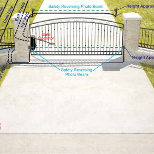 3D Installation Diagram for Single Swing Gate with Swing Arm Operator and Photo Eyes - Outside Property View