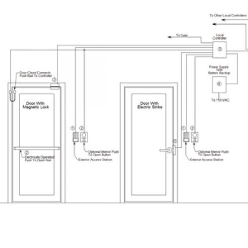 Block Diagram Door Controller: Multiple Door with PC Control Access System