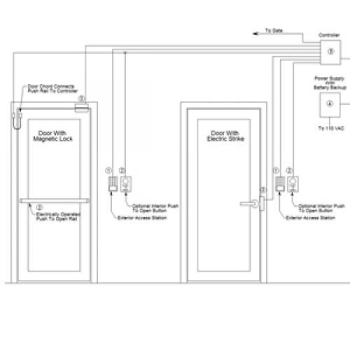 Block Diagram: Multiple Door Access System