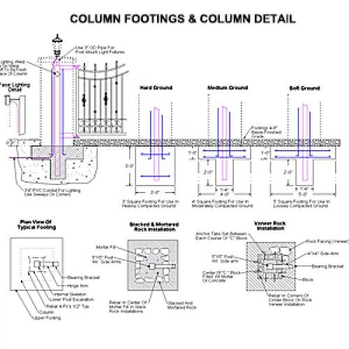 Driveway Gate Column Footings
