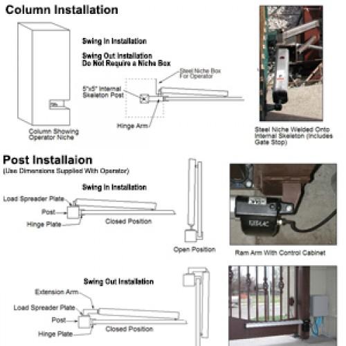 Linear Arm Installation Diagrams & Photos