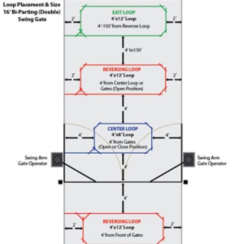 Loop Placement & Size Diagram: Bi-Parting 16 Ft. Swing Gate