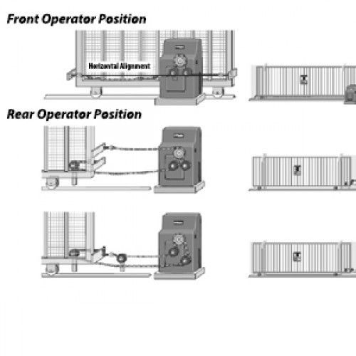 Slide Gate Operator Installation Types - Front (Standard) vs. Rear Operator Position