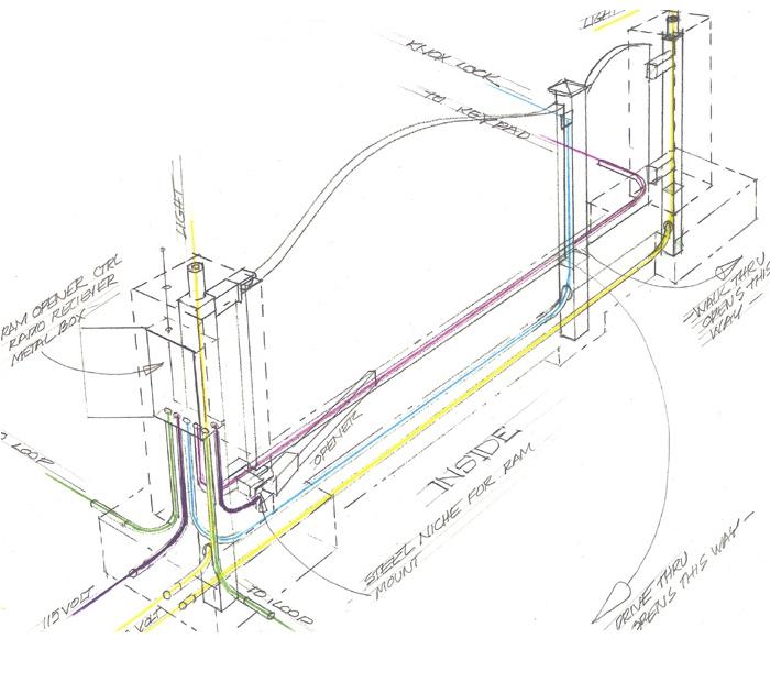X DIY Driveway Gate Linear Arm 3D Wiring Drawing Driveway Wiring Diagram on