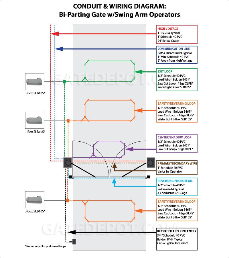Conduit  U0026 Wiring Diagram  Bi  Swing