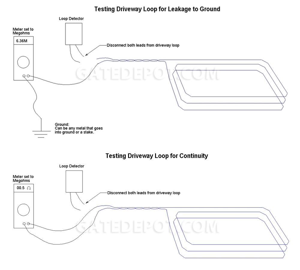 Driveway Loop Troubleshooting Diagram
