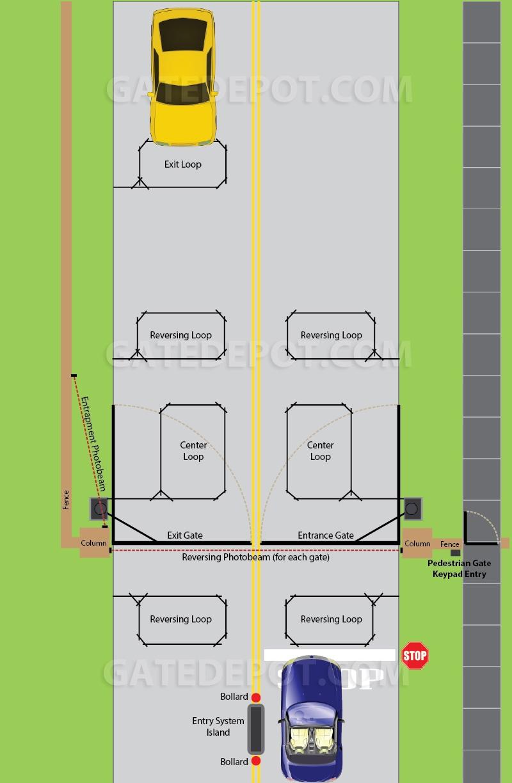 Site Layout Diagram  U0026 Overview  Gated Community Bi