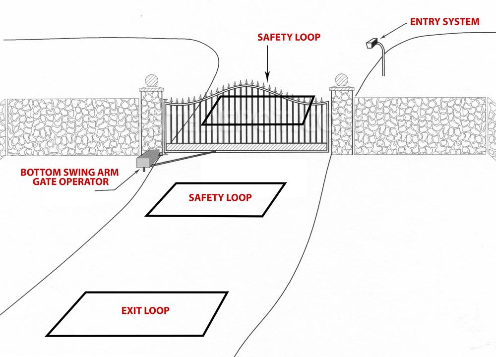 Gate Opener Exit Loop