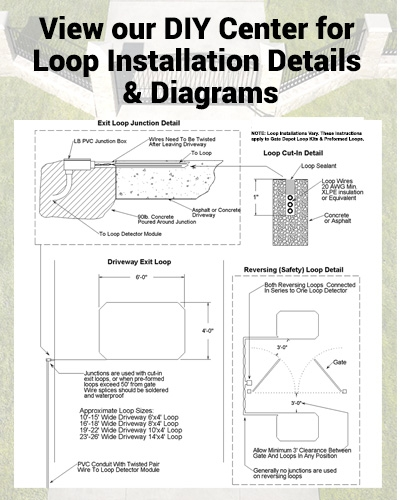 Loop Installation Diagrams