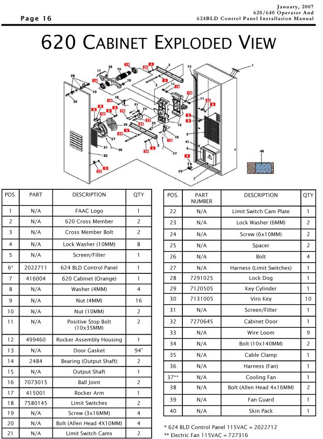Replacement Parts Diagram   624bld Control Board Parts Diagram